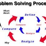 10 uspješnih načina rješavanja problema